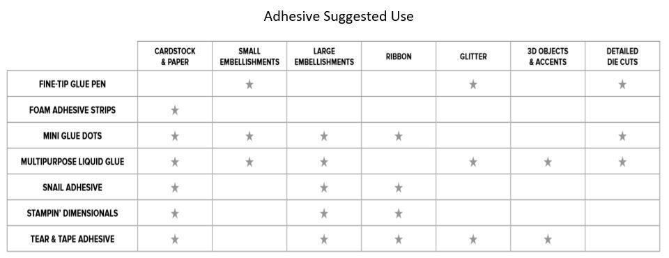 adhesive list